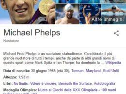 I riferimenti su Michael Phelps da Wikipedia